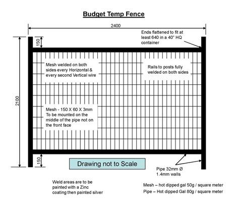 Budget Panel 150 x 60 Mesh Panel